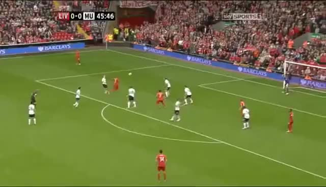 Watch this liverpool GIF on Gfycat. Discover more gerrard, goal, liverpool, united GIFs on Gfycat