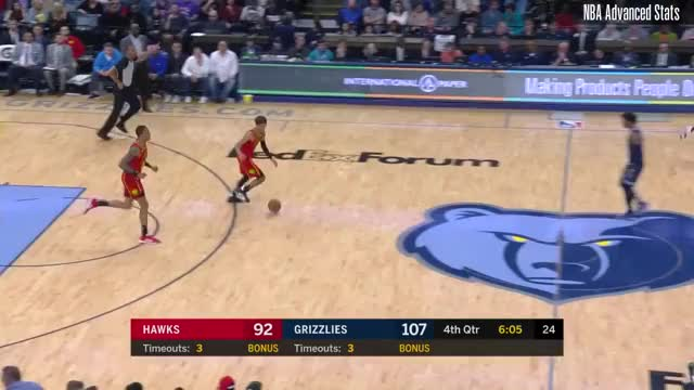 Watch and share Melton Steals Comp GIFs on Gfycat