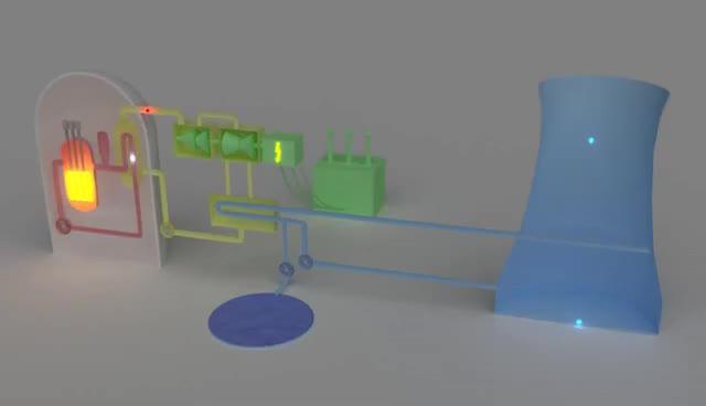 Watch and share Wie Funktioniert Ein Atomkraftwerk ? Animation GIFs on Gfycat