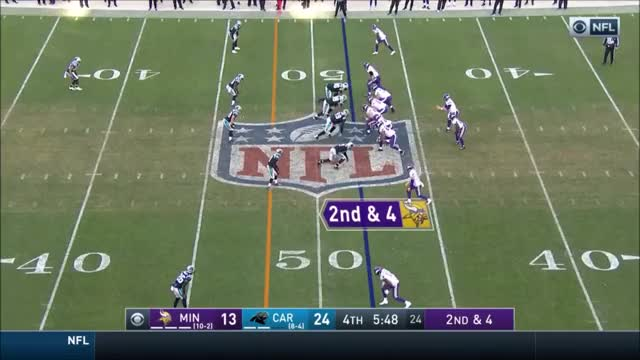 Watch Thielen YAC highlights GIF by @whirledworld on Gfycat. Discover more related GIFs on Gfycat