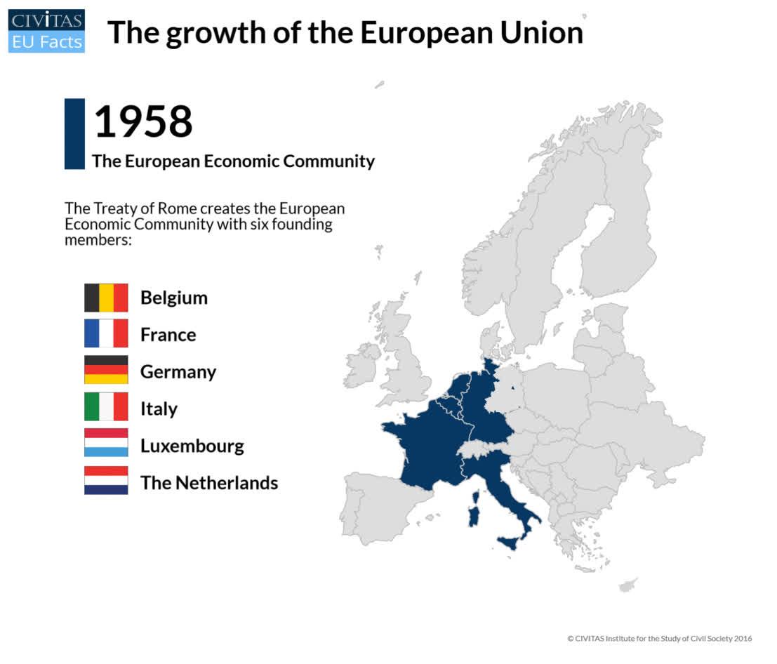 🇪🇺 — European Union GIFs