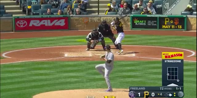 Watch and share Rodriguez Homer GIFs by DK Pittsburgh Sports on Gfycat