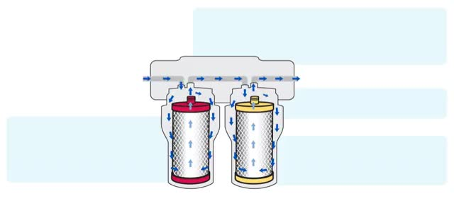 Watch and share How Water Purifer Works GIFs on Gfycat