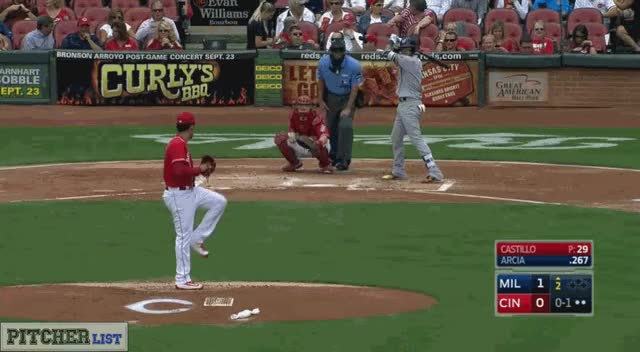 Watch and share Luis Castillo FB 9-6-17 GIFs on Gfycat
