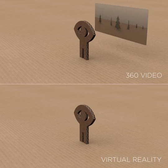Watch and share Virtual Reality GIFs and 360 GIFs on Gfycat