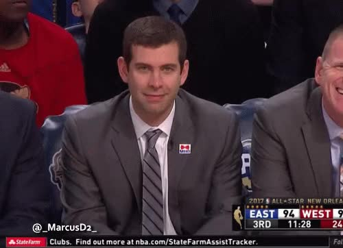 Watch and share Nba GIFs by MarcusD on Gfycat