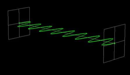 Watch and share Horizontally Polarized Lightwave GIFs on Gfycat