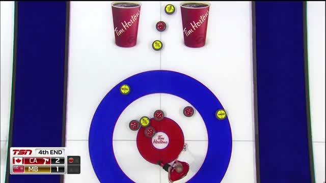 Watch and share Curling GIFs by strayslacker on Gfycat