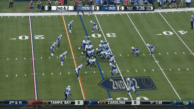 Watch and share Colts GIFs on Gfycat