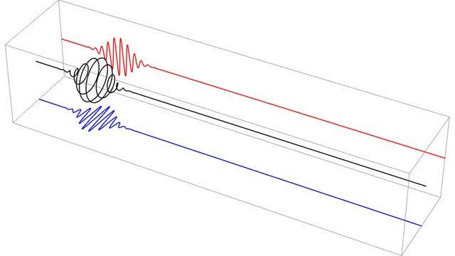 Watch and share Physicsgifs GIFs and Physics GIFs on Gfycat
