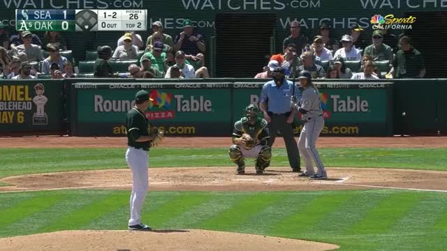 Watch and share Andrew Triggs Slider 2 Vs. Seattle Mariners - 04/23/2017 GIFs by Razzball on Gfycat