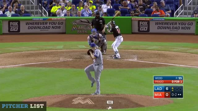 Watch CB 17 GIF on Gfycat. Discover more Los Angeles Dodgers, Miami Marlins, baseball GIFs on Gfycat