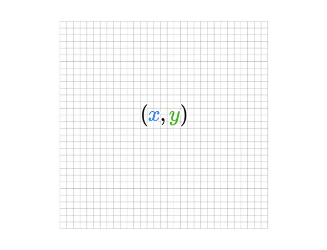 Watch Divergence GIF by @carl00s01 on Gfycat. Discover more divergence, mathpics, mathporn GIFs on Gfycat