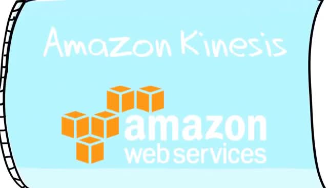 Watch Introduction to Amazon Kinesis GIF on Gfycat. Discover more related GIFs on Gfycat