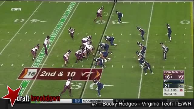 Watch and share Bucky Hodges GIFs and Draftsharks GIFs on Gfycat