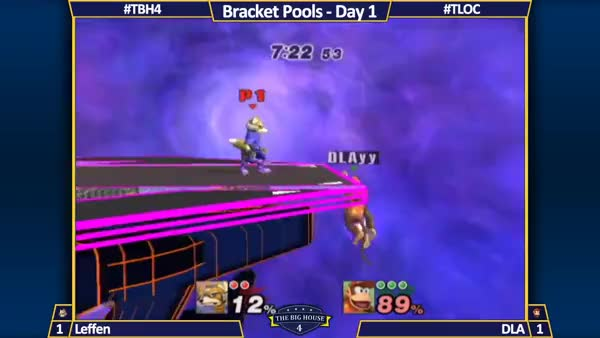 DLA's 12% to Death on Leffen
