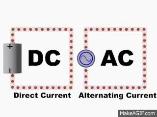 Watch and share Direct Current Versus Alternating Current GIFs on Gfycat