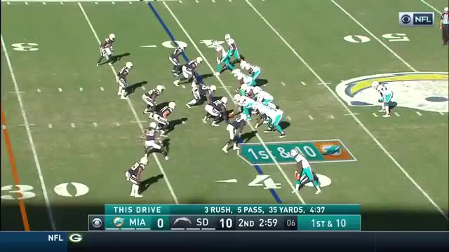 Watch and share American Football GIFs and Defense GIFs on Gfycat