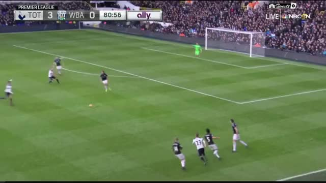 Watch and share Soccer GIFs and Coys GIFs by omar on Gfycat