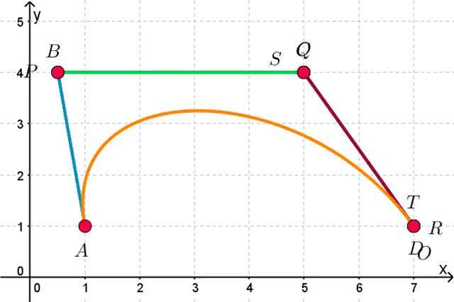 Watch and share Animation Of Cubic Bezier Curve GIFs on Gfycat