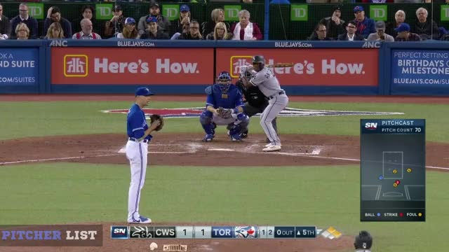 Watch and share Aaron Sanchez CH 4-4-18 GIFs on Gfycat