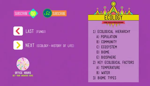 Ecology Rules For Living On Earth Crash Course Biology 40 Gif