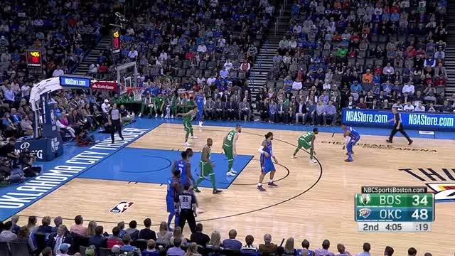 Watch and share Russell Westbrook GIFs by upthethunder on Gfycat