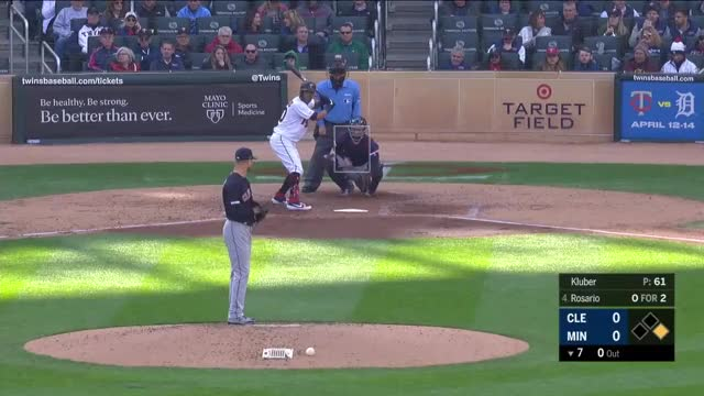 Watch and share Cleveland Indians GIFs and Corey Kluber Ch GIFs on Gfycat