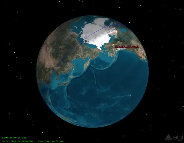 Watch and share Sun Synchronous Satellite Orbit - 3D GIFs on Gfycat