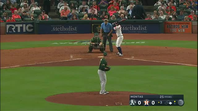Watch Montas SL GIF on Gfycat. Discover more baseball GIFs on Gfycat