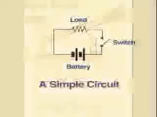 Watch and share Electrical Switches, Part 2, Toggle Switches GIFs on Gfycat