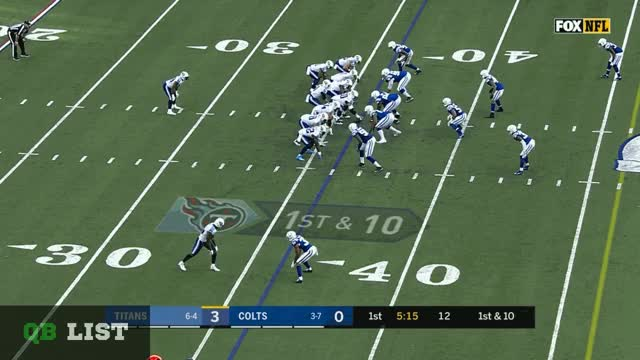 Watch and share Mariota IND GIFs on Gfycat