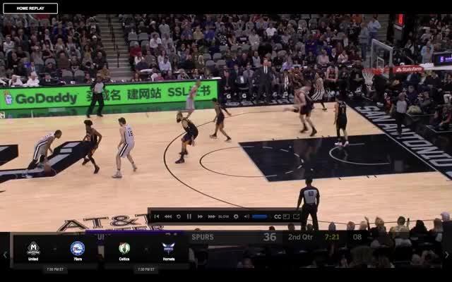 Watch and share San Antonio Spurs GIFs and Basketball GIFs by louiszatzman on Gfycat