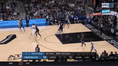 Watch and share San Antonio Spurs GIFs and Basketball GIFs on Gfycat