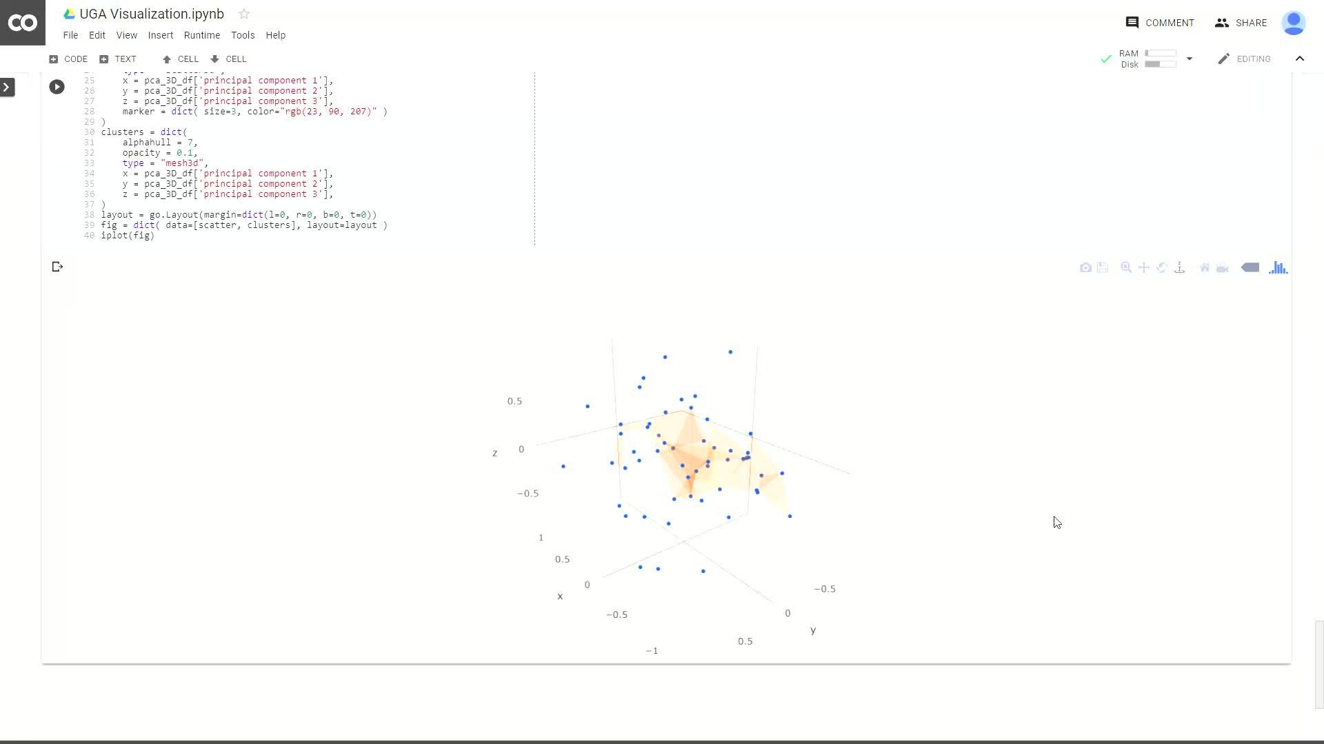 UGA Visualization Ipynb Colaboratory Google Chrome 6 13 2019 8 50 47 PM