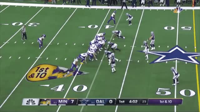 Watch and share Minnesota Vikings GIFs and Dallas Cowboys GIFs by Eric Thompson on Gfycat