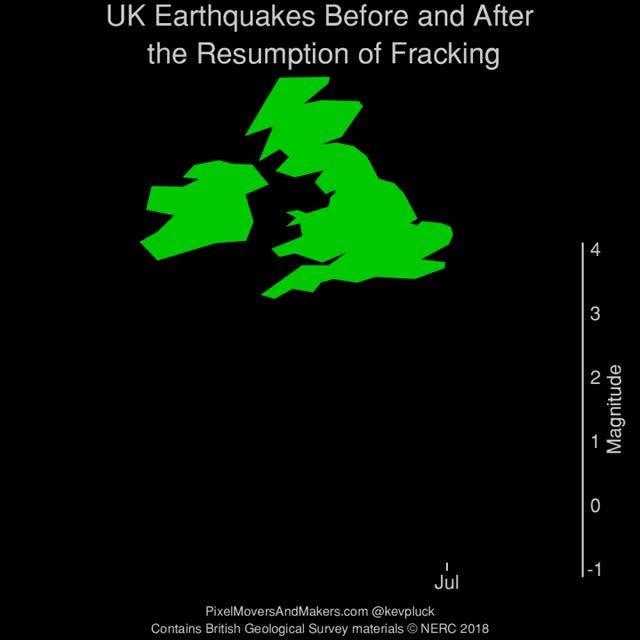 Watch UK earthquakes before and after the resumption of fracking [OC]-9szjo1wyc0x11 GIF on Gfycat. Discover more related GIFs on Gfycat