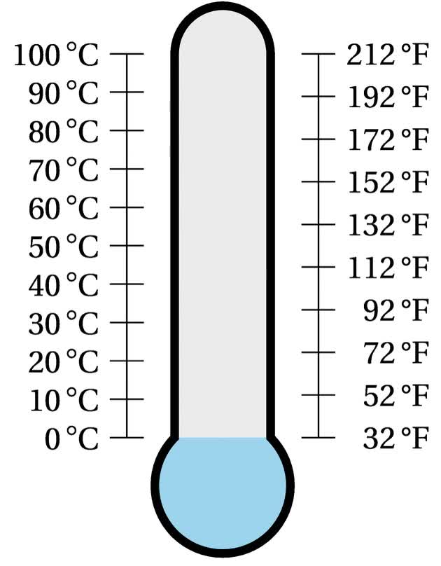 Watch and share Thermometer GIFs on Gfycat