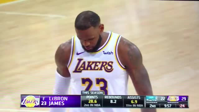 d2573eb3a5e Lakers rumors  Has ref Ken Mauer marked the start of a foul stint for  LeBron James at the free-throw line