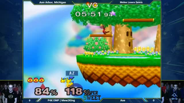 Watch and share Smashbros GIFs and M2kgifs GIFs on Gfycat