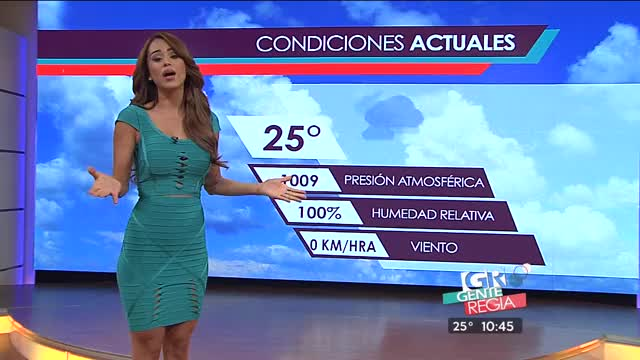Watch and share Yanet Garcia GIFs and Yanetgarcia GIFs by Pams Fruit Jam on Gfycat
