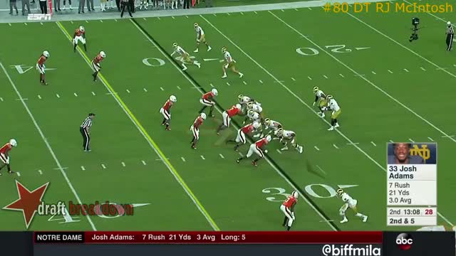 Watch and share College Football GIFs and Miami Hurricanes GIFs on Gfycat