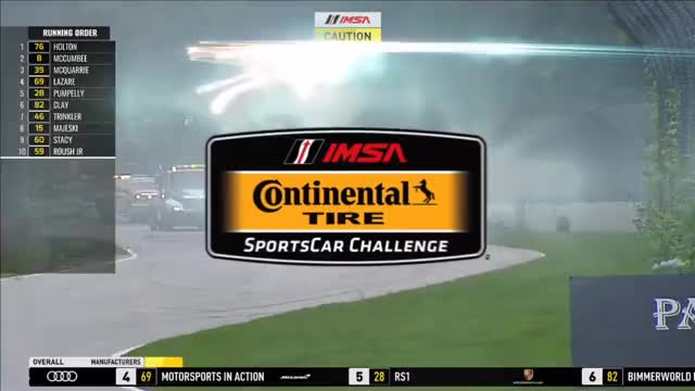Watch and share Sports Car Racing GIFs and Road America 120 GIFs on Gfycat