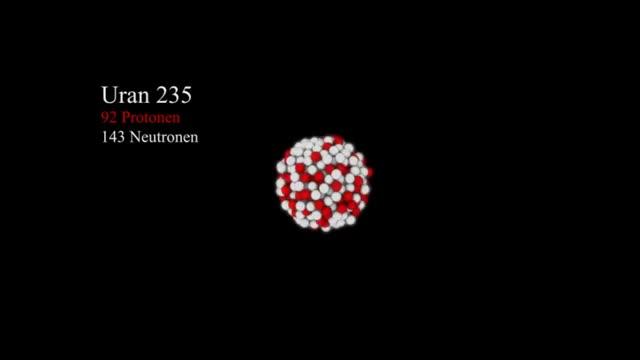 Watch and share Atomenergie GIFs and Atombombe GIFs on Gfycat
