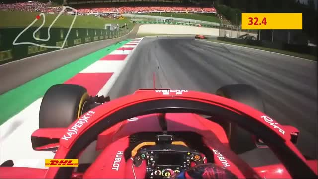 Watch DHL Fastest Lap Award: FORMULA 1 EYETIME GRAND PRIX OF AUSTRIA 2018 (Kimi Räikkönen/Ferrari) GIF on Gfycat. Discover more Partnerships, f1 GIFs on Gfycat