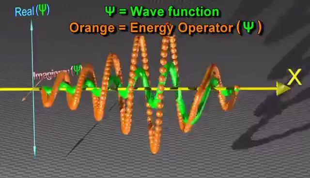 Watch and share Energy Operator Quantum Mechanics GIFs on Gfycat