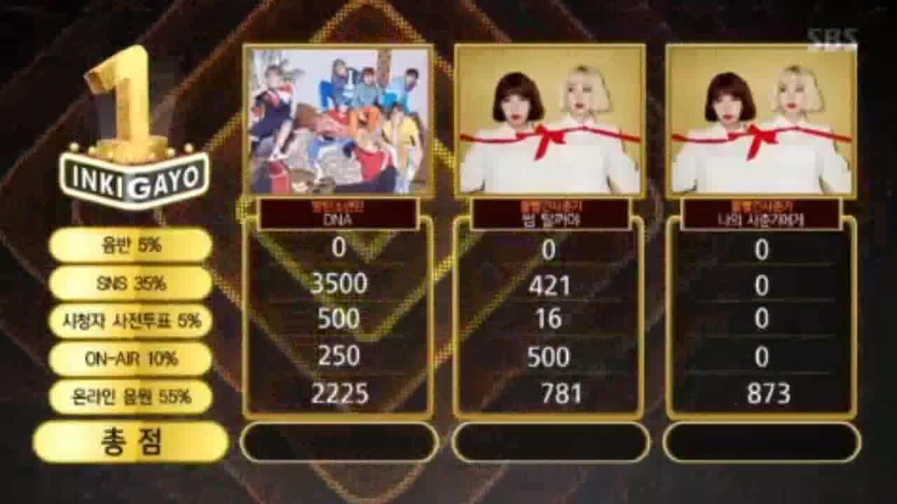 Oanh tạc tới cả Billboard rồi mà đến giờ BTS mới đạt Triple Crown Inkigayo