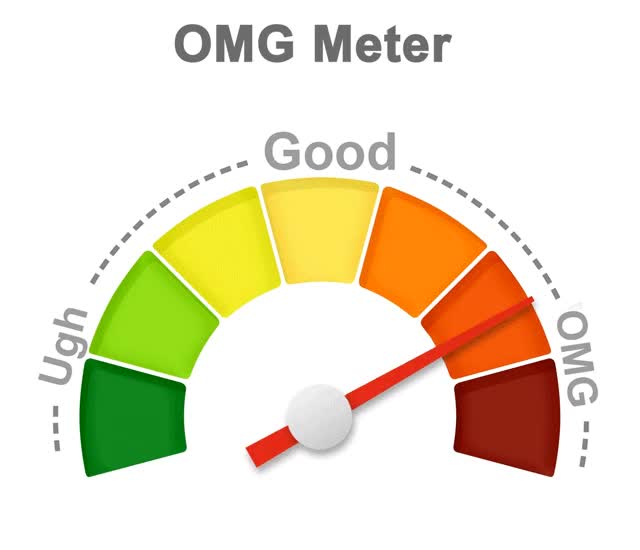 Watch and share Meter (1) GIFs on Gfycat