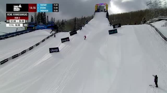 Watch double GIF on Gfycat. Discover more aspen, high, quality, x-games, xgames, yt GIFs on Gfycat