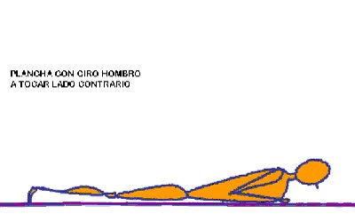 Watch and share ABDO PLANCHA GIRO HOMBRO TOCAR COSTADO CONTRARIO GIFs on Gfycat